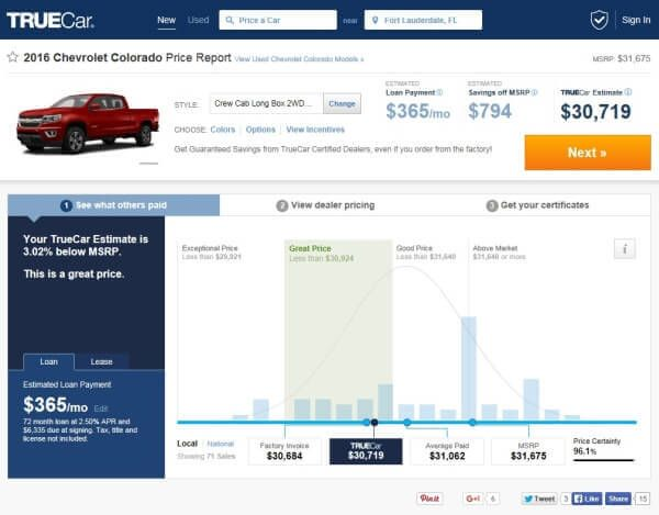 How To Buy A New Car And Avoid Dealer Scams Introduction True Car Car Cost Car Dealer