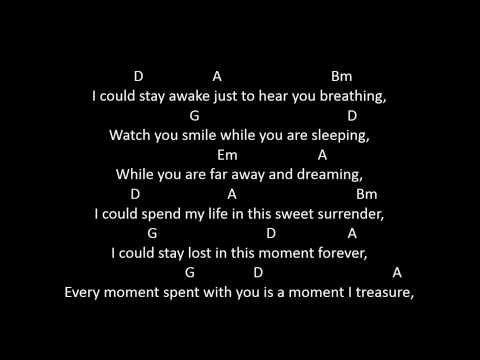 Aerosmith I Dont Want To Miss A Thing Lyrics Chords Youtube