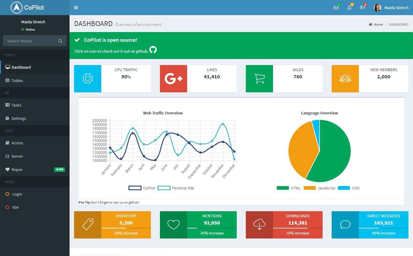 55 Free Html5 Responsive Admin Dashboard Templates 2019 Inside