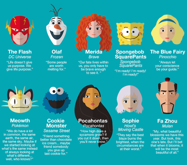 Cartoon Word Quote: Infographic: 50 Inspiring Life Quotes From Famous Cartoon