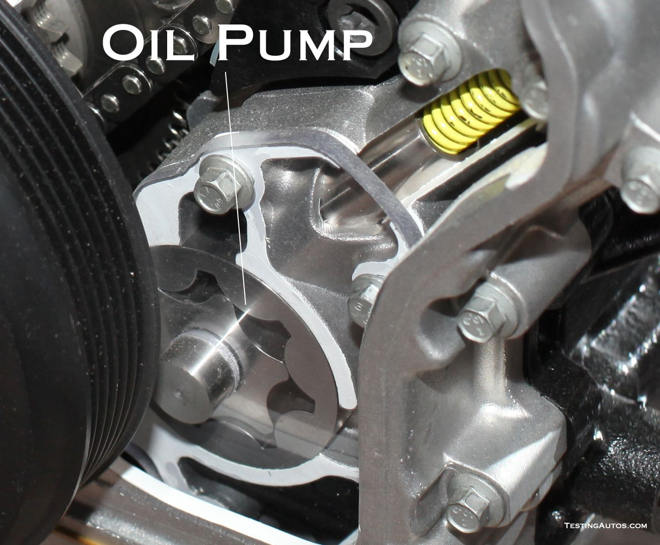 Car Glossary Engine Oil Pump How Often Should You Change The Oil