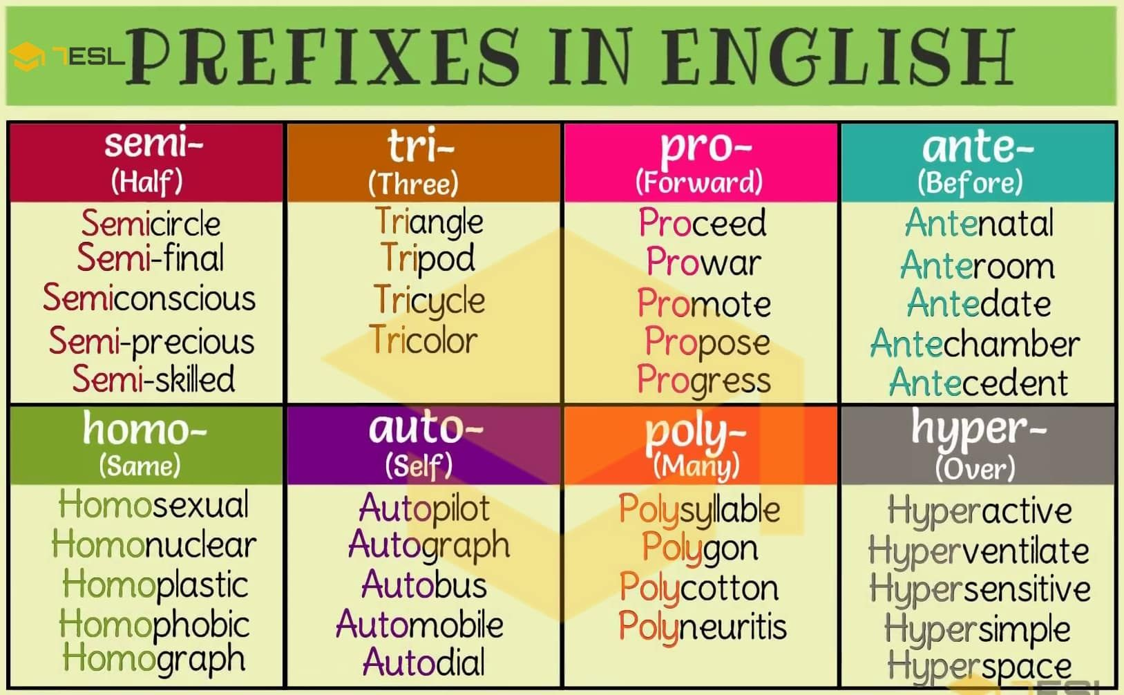 Prefix 35 Common Prefixes With Meaning And Examples