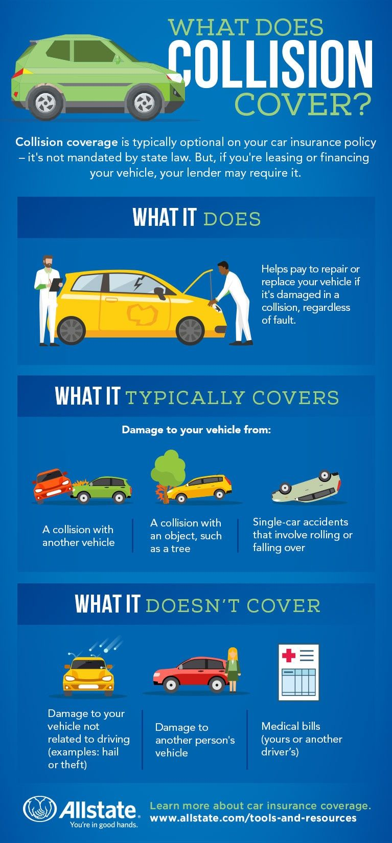 What Does Collision Cover Infographic Desktop Jpg 767 1646 Car