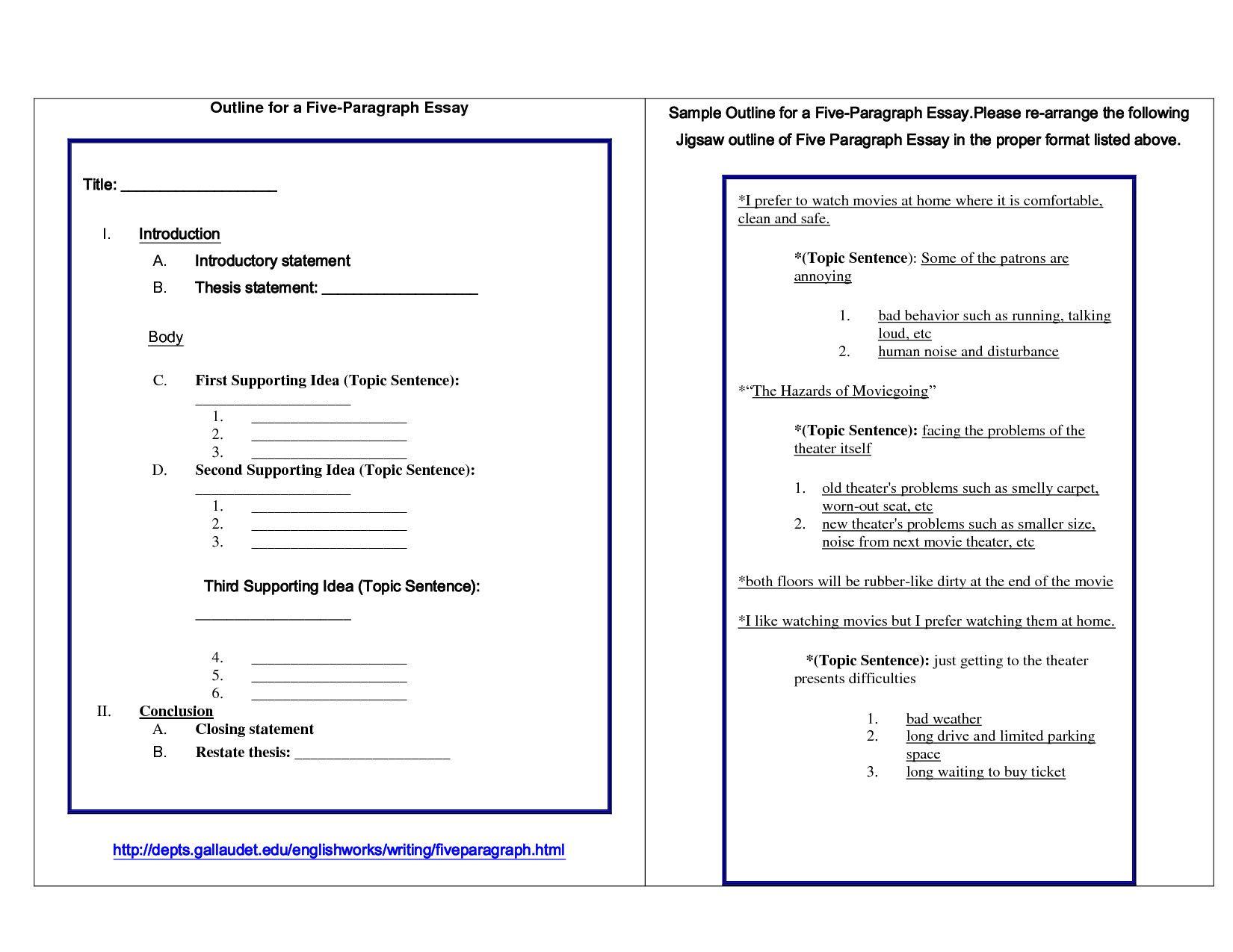 Post Paragraph Format Example Innovativ 5 Paragraph Essay