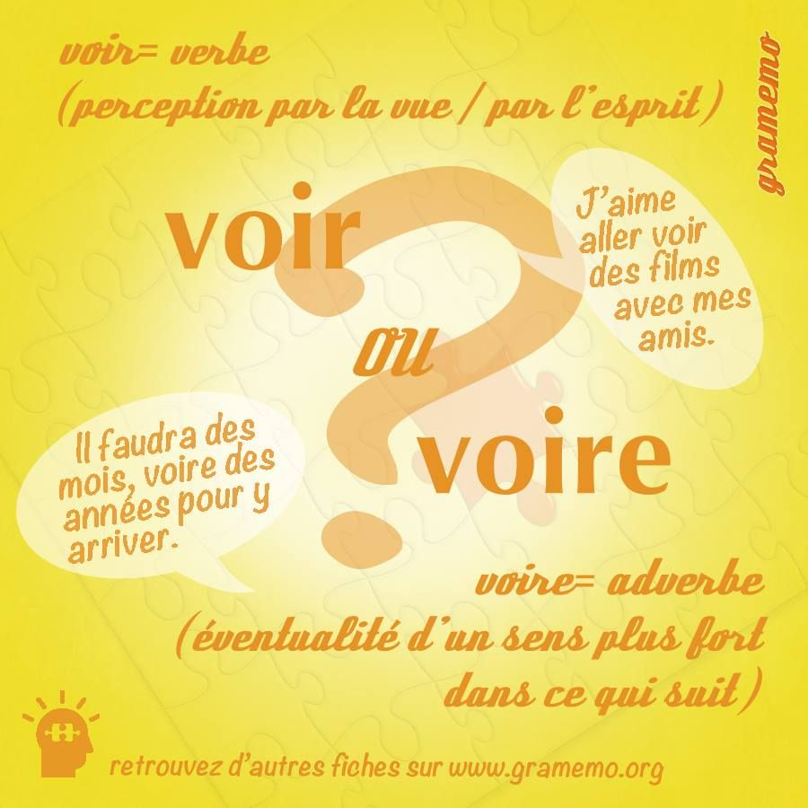 Gramemo Timeline Photos Learn French French Language Lessons Teaching French