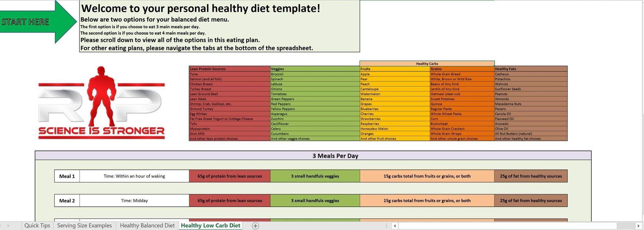 Rp The Healthy Diet Rp Diet Template Rp Diet Diet
