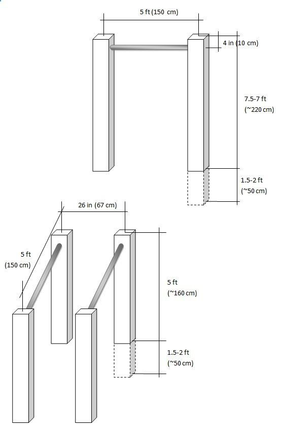pull up bar design diagram block and schematic diagrams