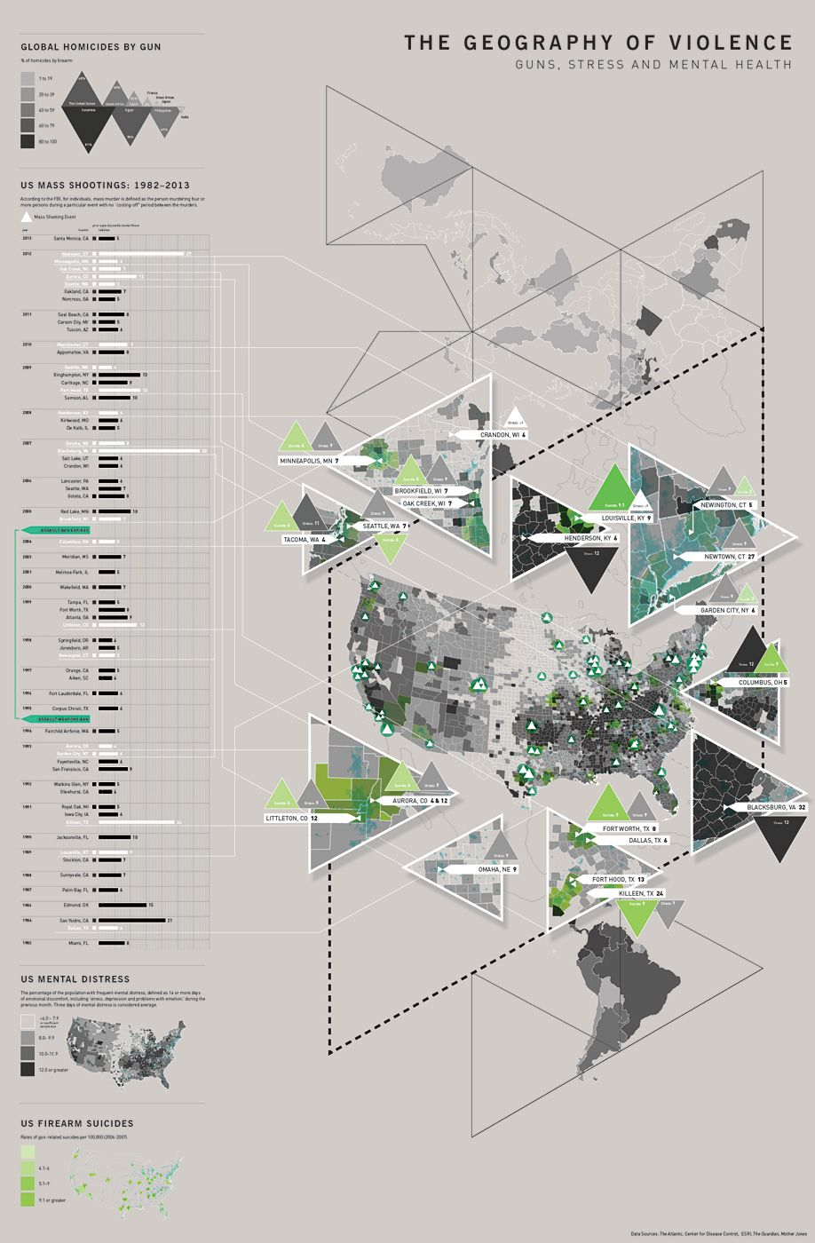 Buckminster Fuller Institute Announces DYMAX REDUX