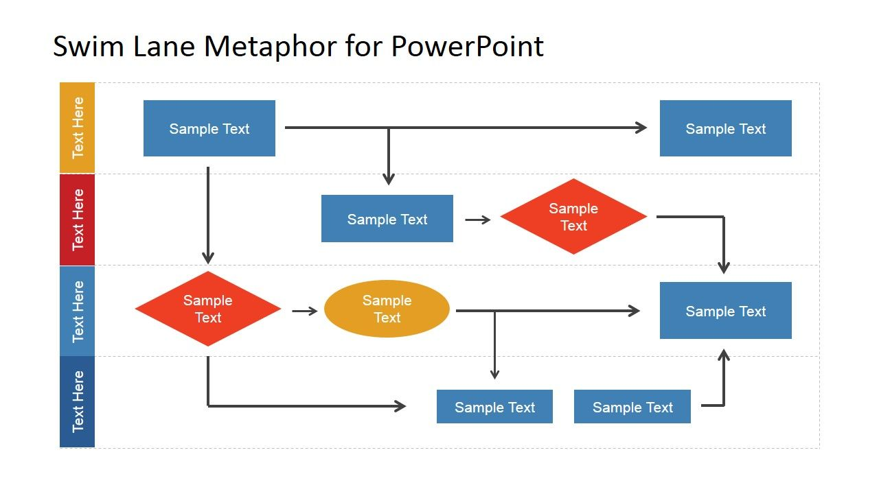 Swim Lane Diagram For Powerpoint Process Flow Chart