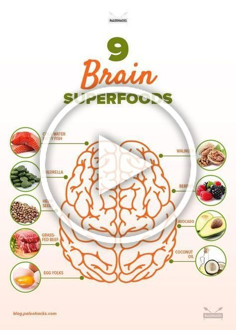 Choose A BrainHealthy Diet