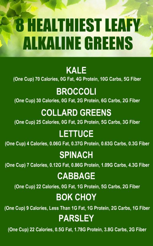 8 healthiest leafy alkaline greens get healthy and lose weight with weight loss tips diet plan for zero figure ccuart Choice Image