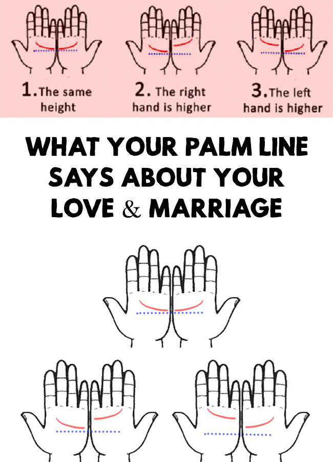 If You Want To Know How Your Life Will Be You Should Only Learn How To Read The Lines From Your Palms To Find Out Mo Palmistry Palm Reading Love And