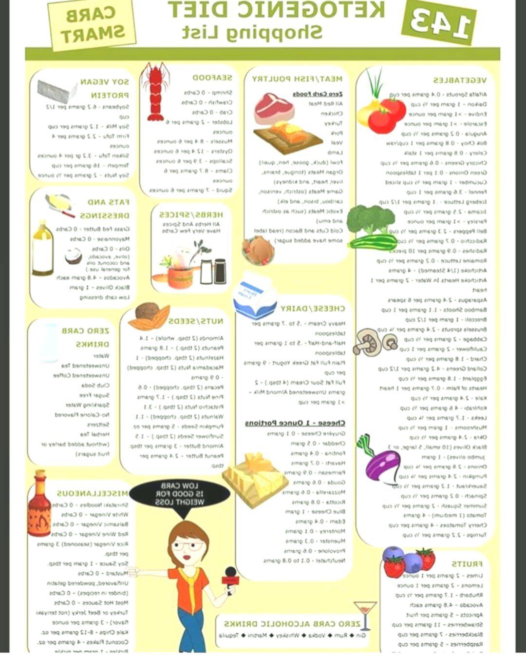 Beste getrocknete Früchte Ketodiät