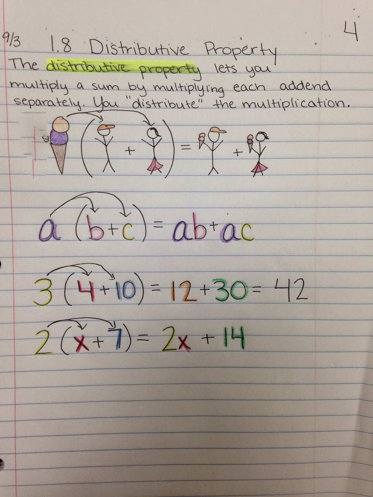 It S Fine In The Middle Interactive Notebooks Distributive Property