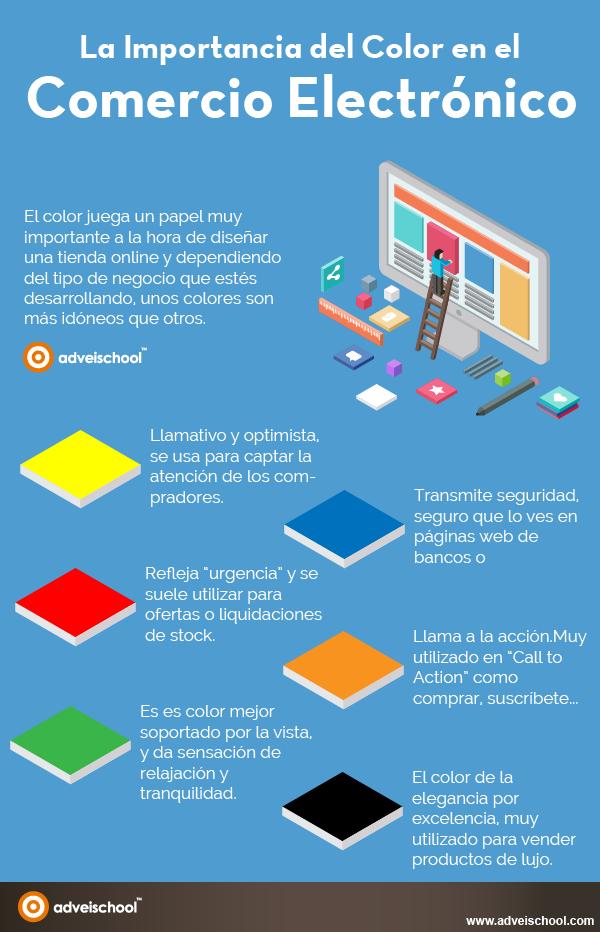 La importancia del color en el Comercio Electrónico #infografia ...