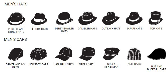 b7247ed87 Pin by Major Bork on clothes to ref in 2019 | Types of hats, Types ...