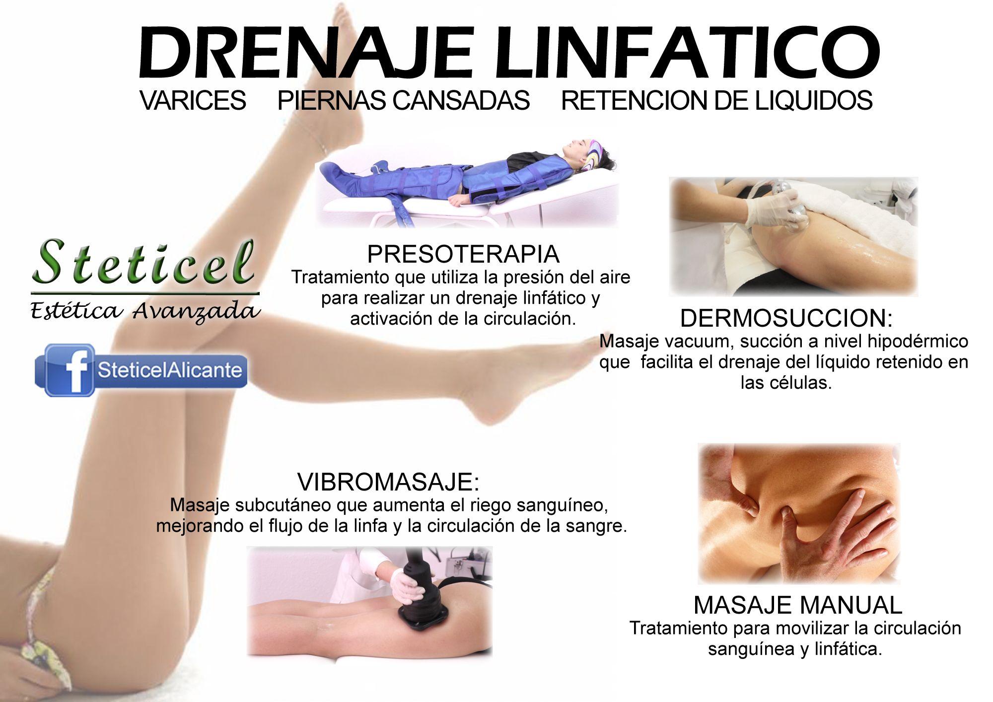 drenaje linfatico para adelgazar piernas