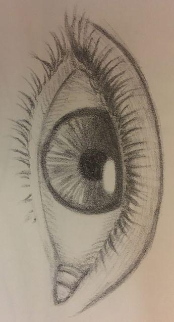Art Sketches Ideas - Rachael N's #562 media analytics. - #analytics #de... - #analytics #De #Media