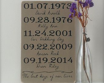 Important date sign custom date sign anniversary date by inmind u