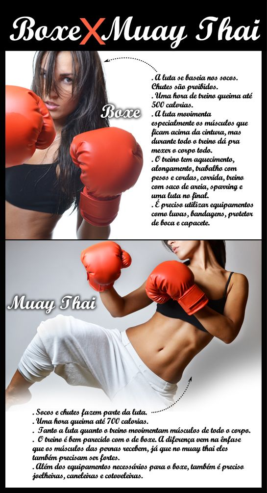 Dica De Fitness Descubra Os Beneficios Do Boxe E Do Muay Thai