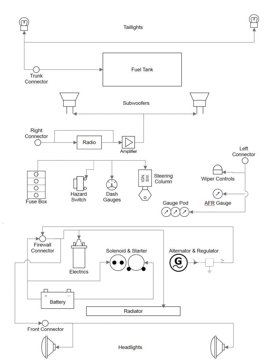 honda prelude engine wiring diagram 12 my summer car wiring diagram car diagram in 2020 diagram  12 my summer car wiring diagram car