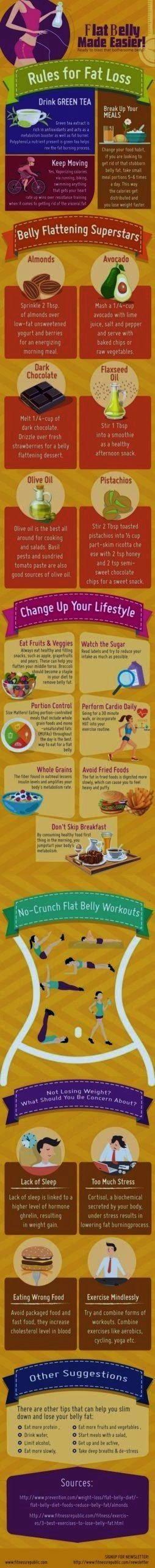 #professionnelle #dietmotivation #salutation #motivation #graphique #fitness #perfect #healthy #reci...