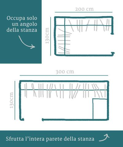 Misure cabina armadio | Wardrobe di 2018 | Bedroom, Closet bedroom ...