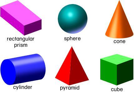 Image result for 3d shapes | Maths Stuff | Pinterest