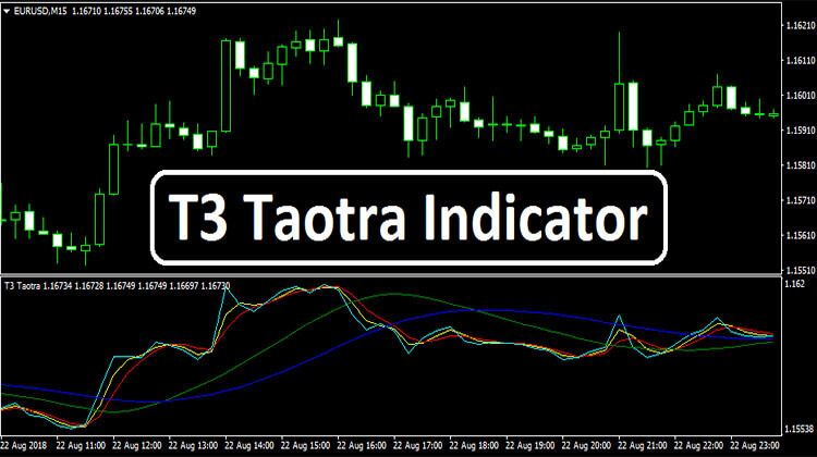 T3 Taotra Indicator