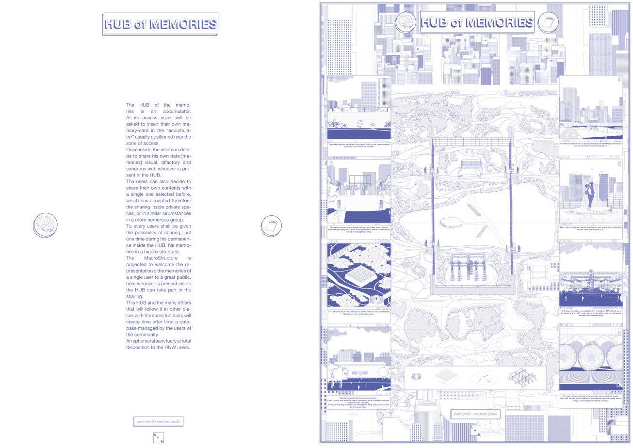 Hedonistic New World, Communities In The Post-Digital Urban Space  Antonio del Giudice
