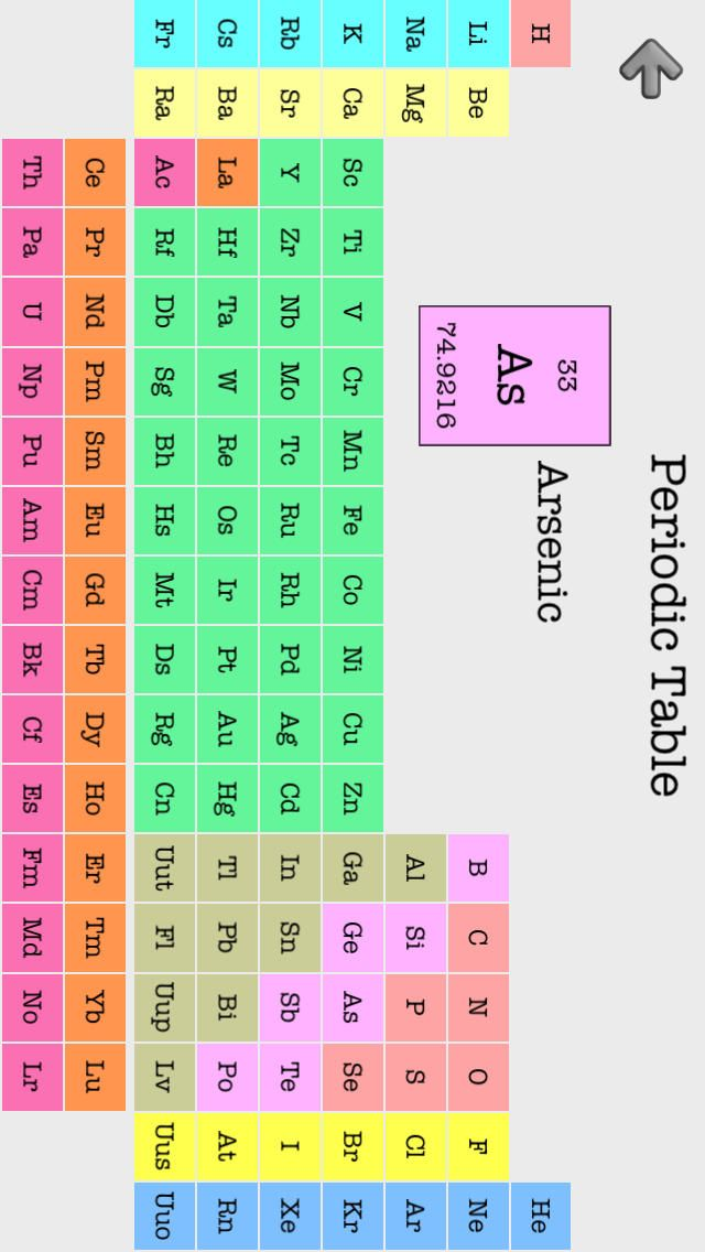 Iphone app chemical elements of the periodic table name quiz and iphone app chemical elements of the periodic table name quiz and flashcards games urtaz Images