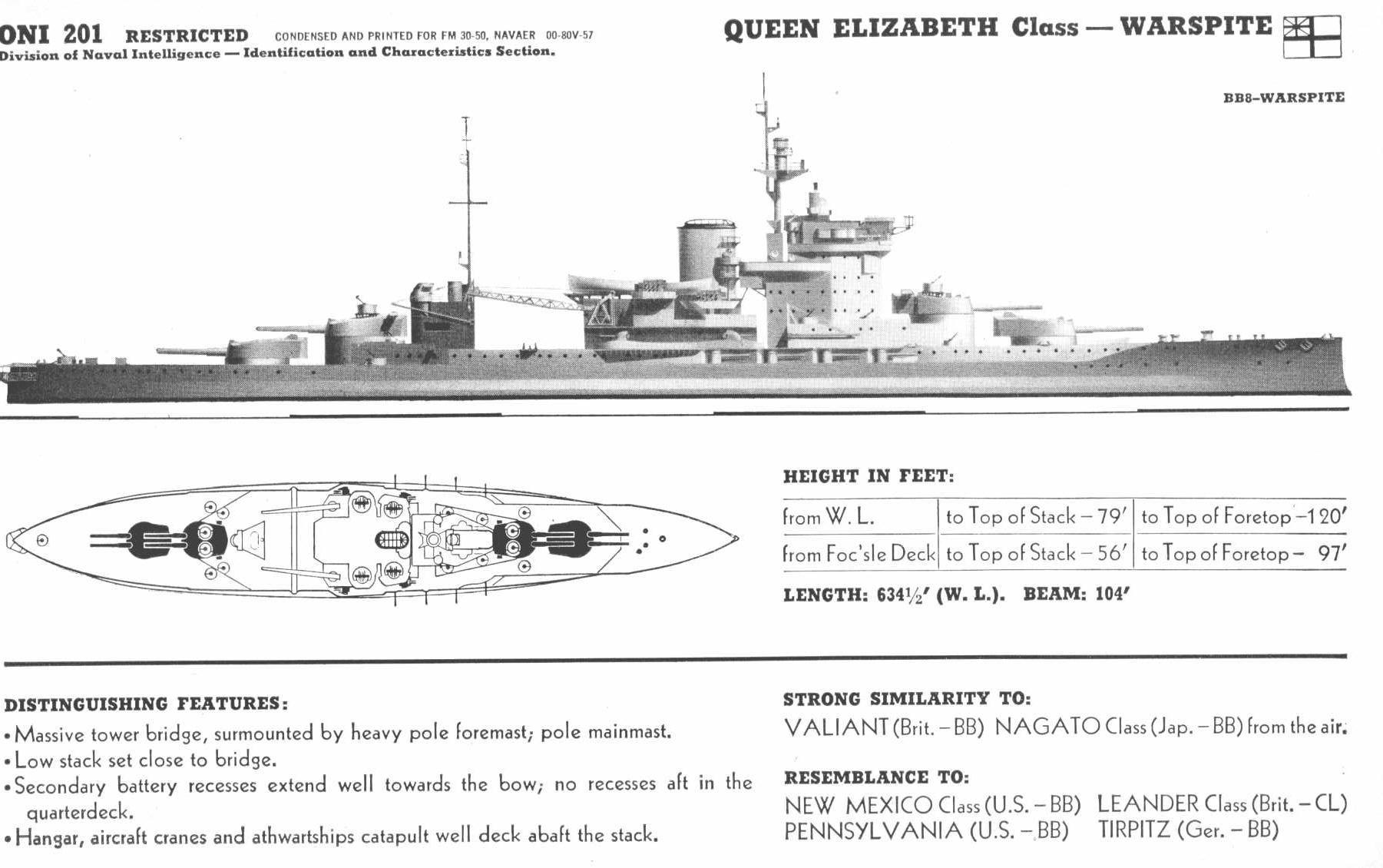 pin on warships diagram 176. Black Bedroom Furniture Sets. Home Design Ideas