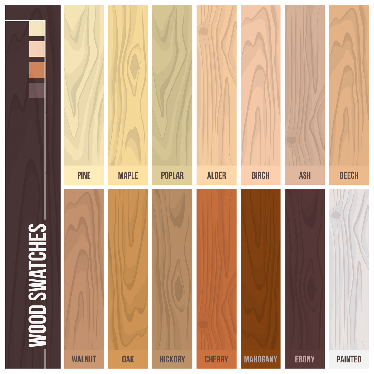 Exhaustive Guide To Hardwood Flooring Including Types Species Styles Dimensions Edges Types Of Wood Flooring Types Of Hardwood Floors Wood Interior Design