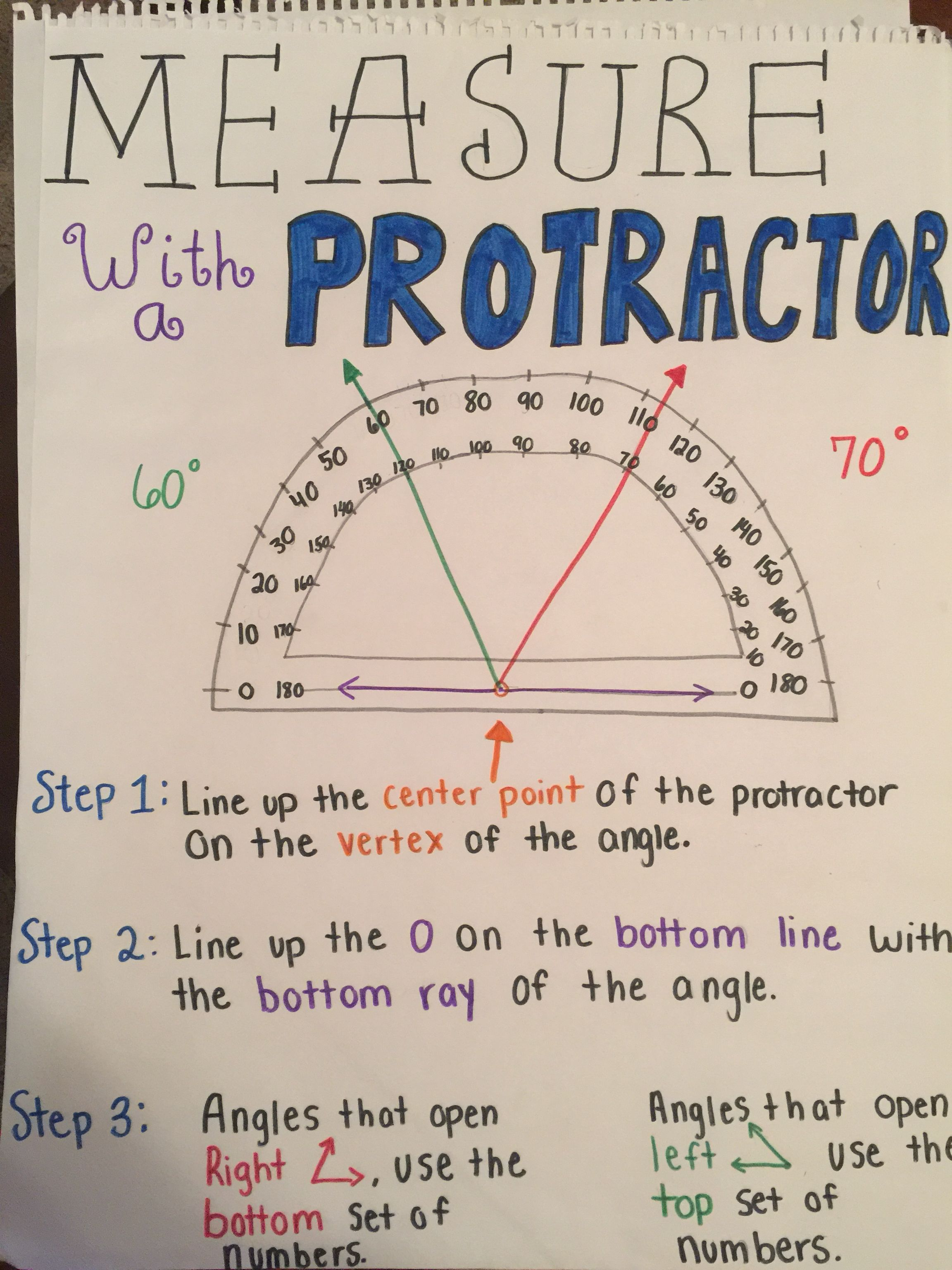 Anchor Charts Image By Taylor Bradon On My 5th Grade