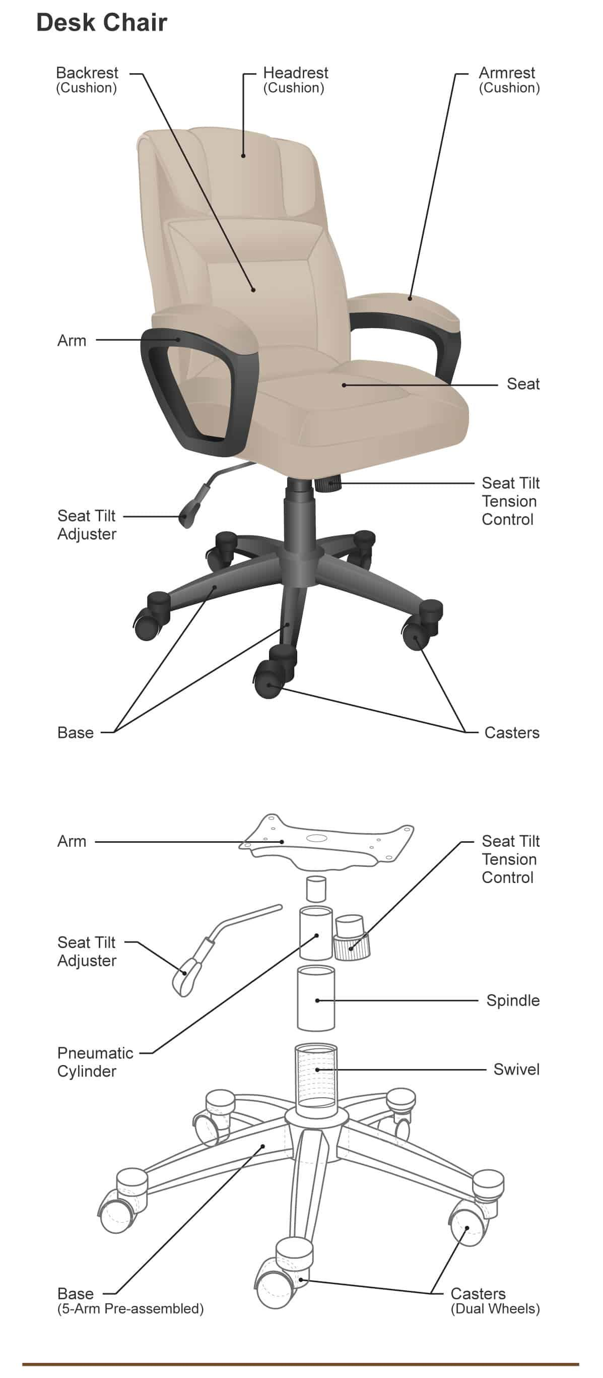 The Different Parts Of A Chair Dining Desk And Armchair Chair Parts Chair Best Home Office Desk