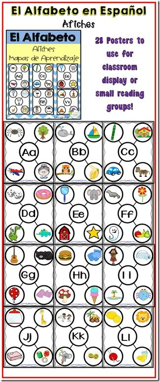 Alphabet Poster For The Spanish Alphabet Perfect For Dual