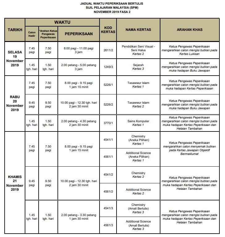 Jadual Waktu Peperiksaan Spm 2019 Exam Date Exam Dating