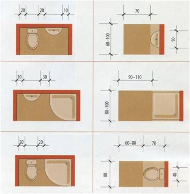Bathroom Planning Guide Into The Most Suitable Dimensions Med