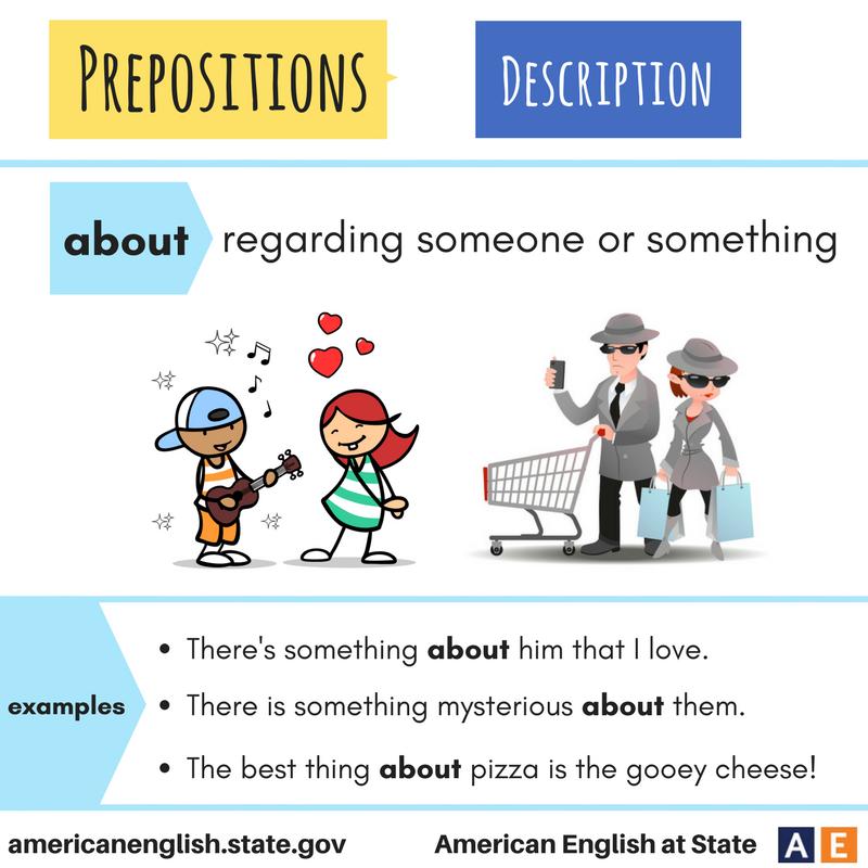 Prepositions Description about Grammar memes