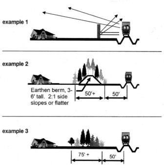 Tips For Using Plants To Reduce Noise In The Landscape Extension Noise Barrier Sound Barrier Noise Reduction