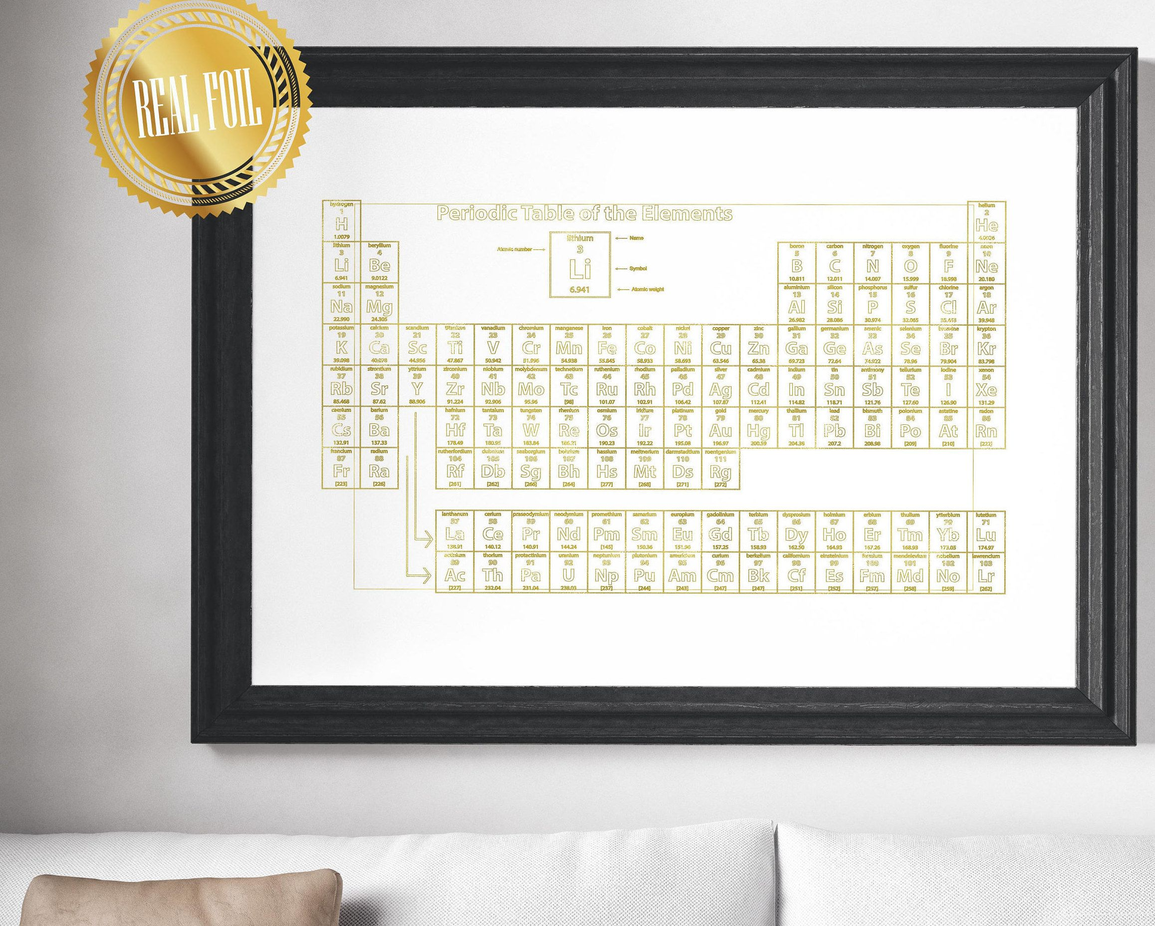 Table of elements print periodic table print table of elements table of elements print periodic table print table of elements poster chemical elements urtaz Image collections
