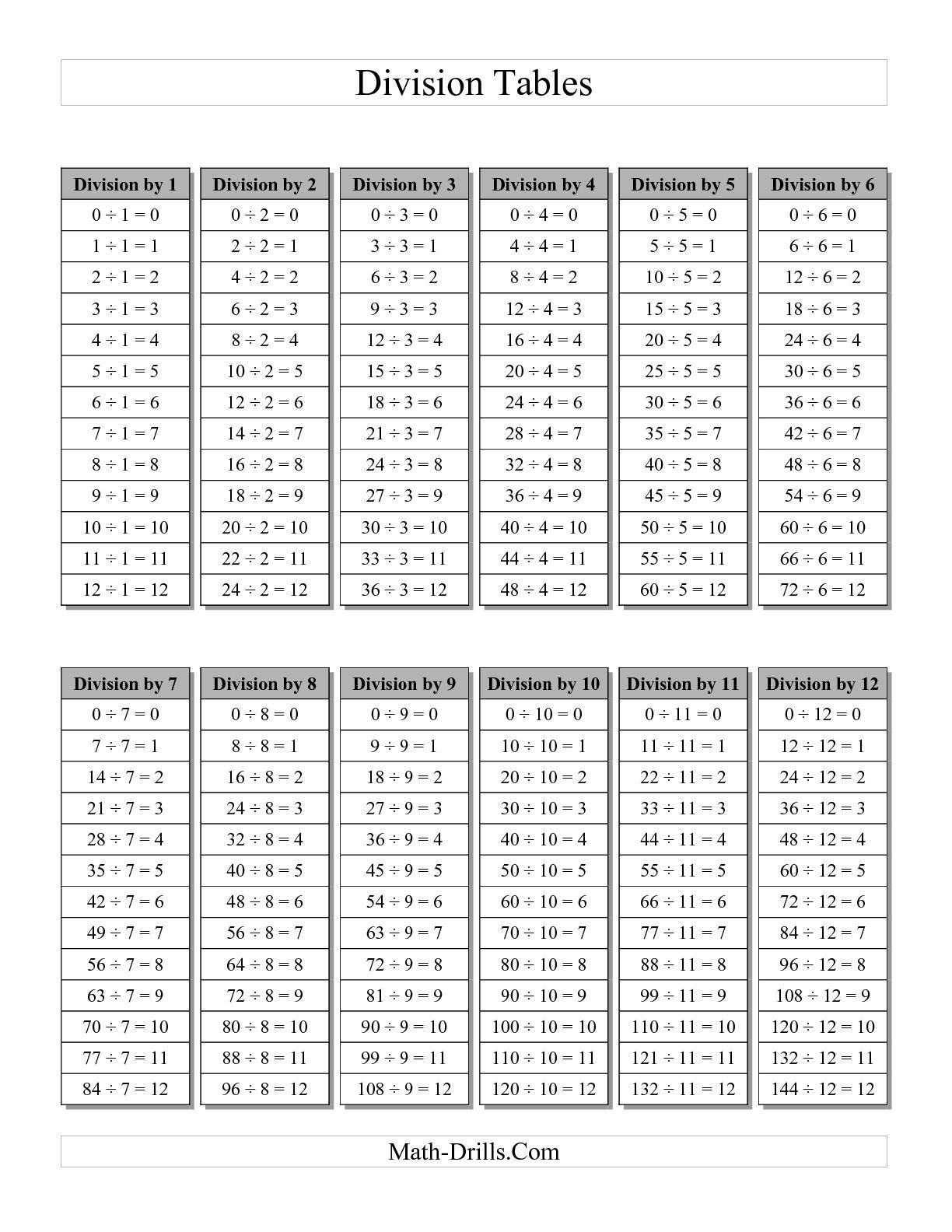 The division table with grey headings a math worksheet for Table header th
