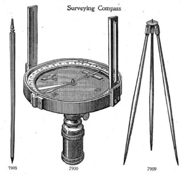 1913 S Surveying Tools Google Search Prismatic Compass