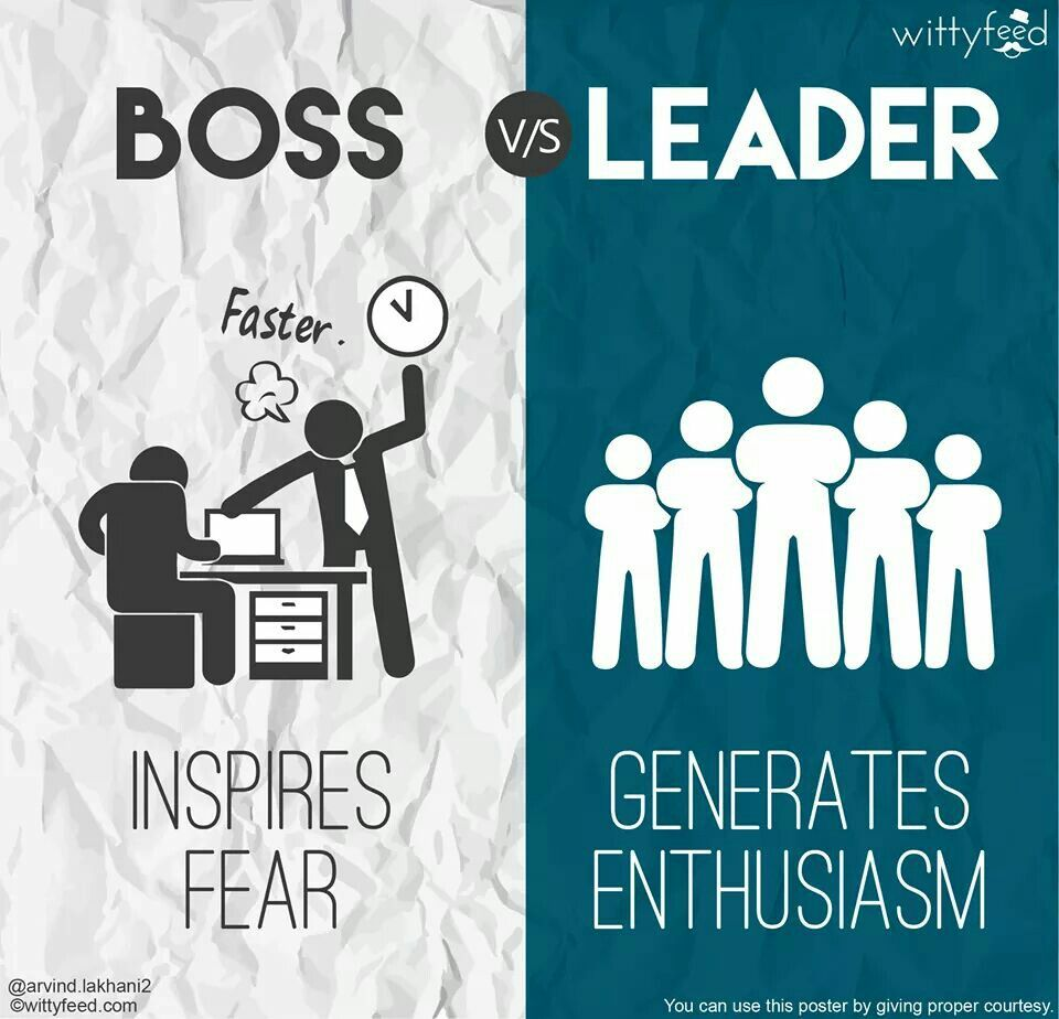 Boss vs. Leader (8) | Productive and professional | Boss ...