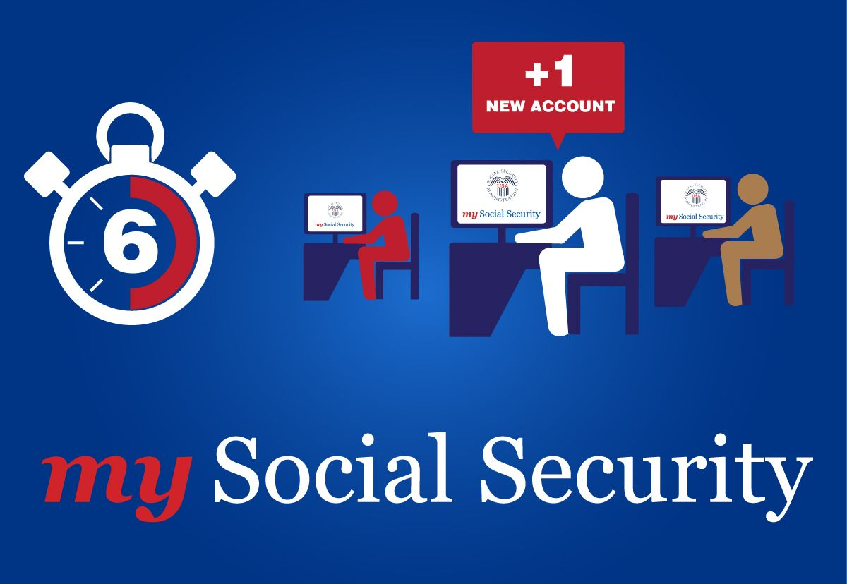 Www myaccount socialsecurity gov signin