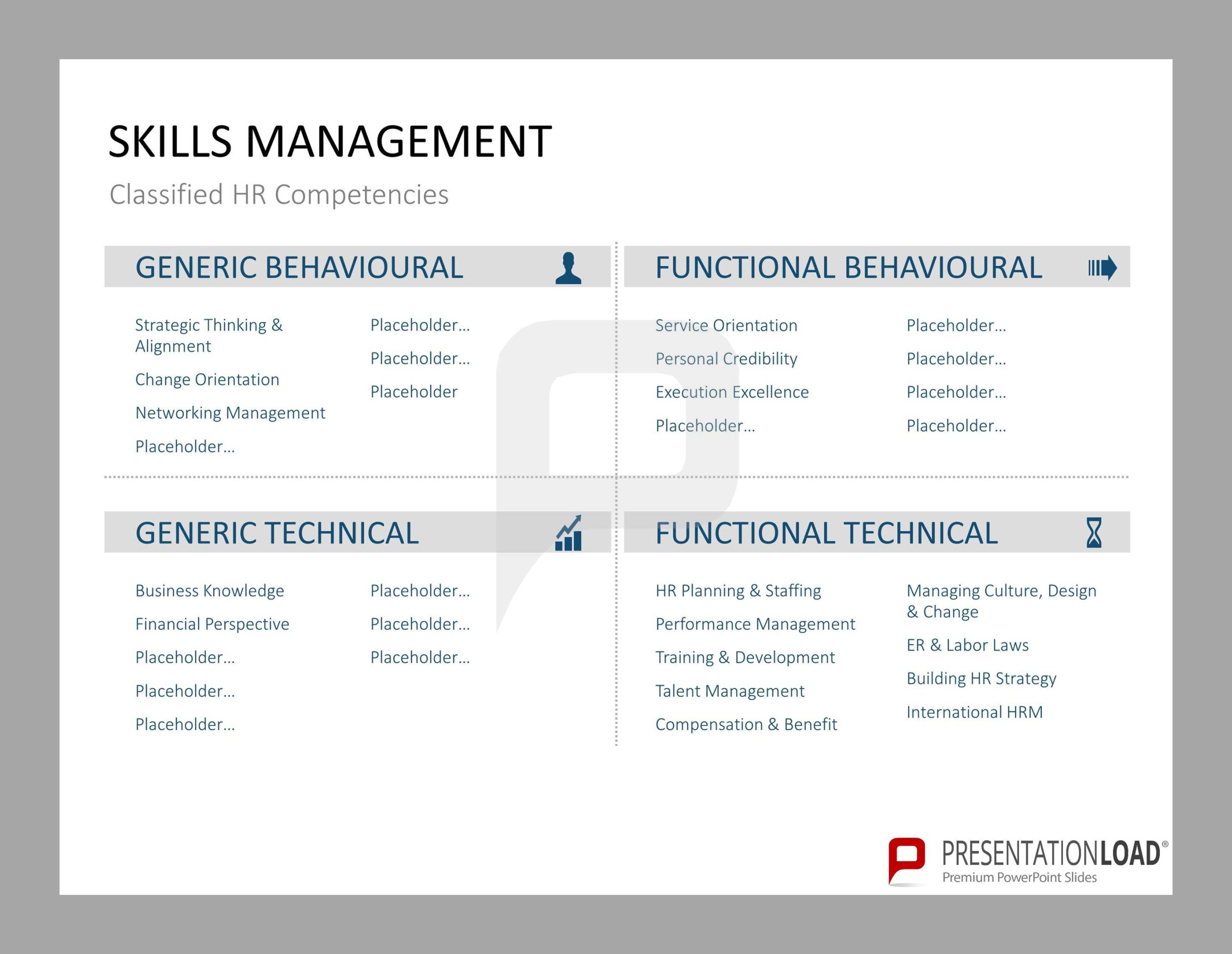 SKILLS MANAGEMENT Classified HR Competencies: FUNCTIONAL TECHNICAL ...
