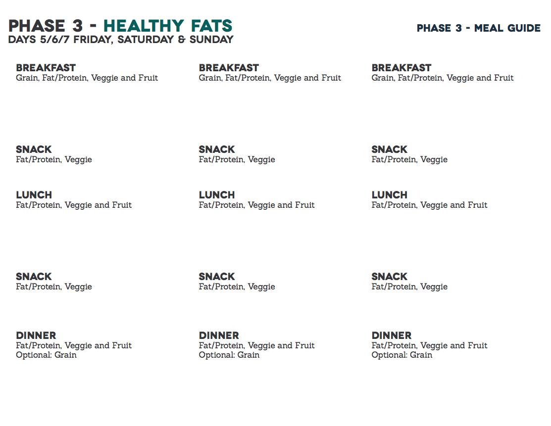 Meal Planning Worksheet Phase 3