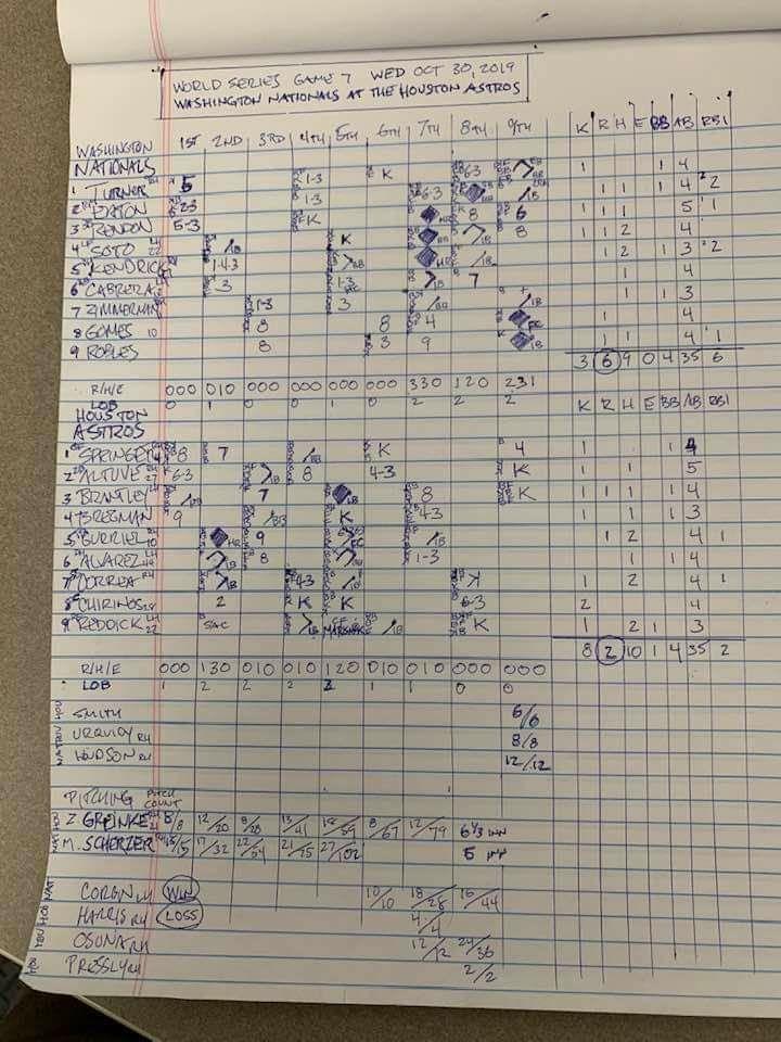 ⚾️ World Series Game 7 Box Score