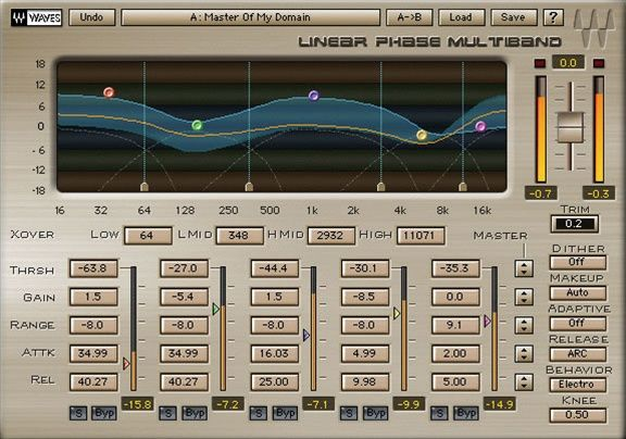 A Linear Phase Multi Band Compressor From Waves Audio Amazing Sound And Has A Permanent Seat On My Master Buss With Images Waves Audio Plugins Linear