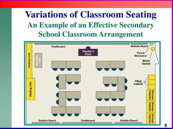 the classroom to meet pedagogical goals Wilson Alexander - classroom seating arrangement templates
